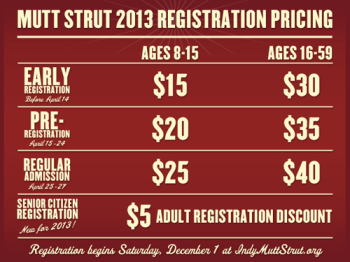 muttstrut registration
