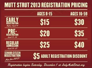 muttstrut registration
